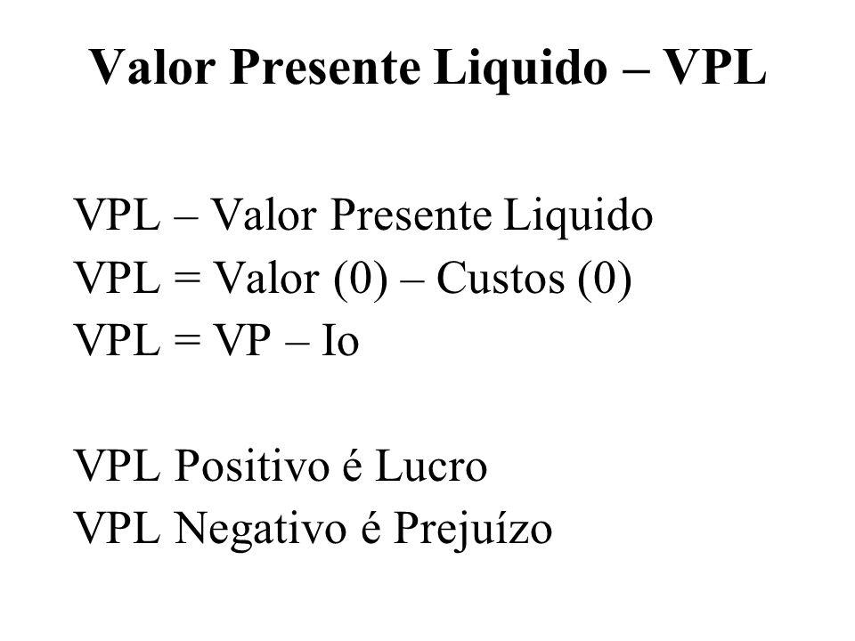 Valor Presente Liquido – VPL VPL – Valor Presente Liquido VPL = Valor (0) – Custos (0) VPL = VP – Io VPL Positivo é Lucro VPL Negativo é Prejuízo