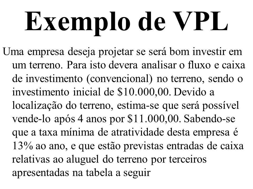 Exemplo de VPL Previstas entradas de caixa relativas ao aluguel do terreno por terceiros apresentadas na tabela a seguir AnoEntradas 1500,00 2450,00 3550,00 40,00 (sem alugar) Calcular o VPL deste projeto.