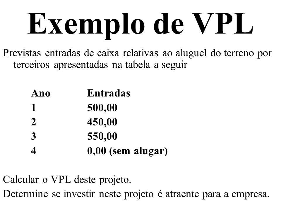 Exemplo de VPL Previstas entradas de caixa relativas ao aluguel do terreno por terceiros apresentadas na tabela a seguir AnoEntradas 1500,00 2450,00 3