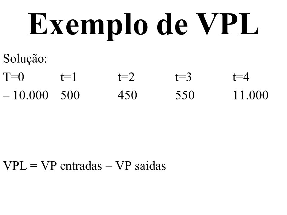 Exemplo de VPL Solução: T=0t=1t=2t=3t=4 – 10.000 50045055011.000 VPL = VP – Io VPL = – 2.077,42 (negativo) Este projeto proporcionará prejuízo e por esta razão deve ser rejeitado.