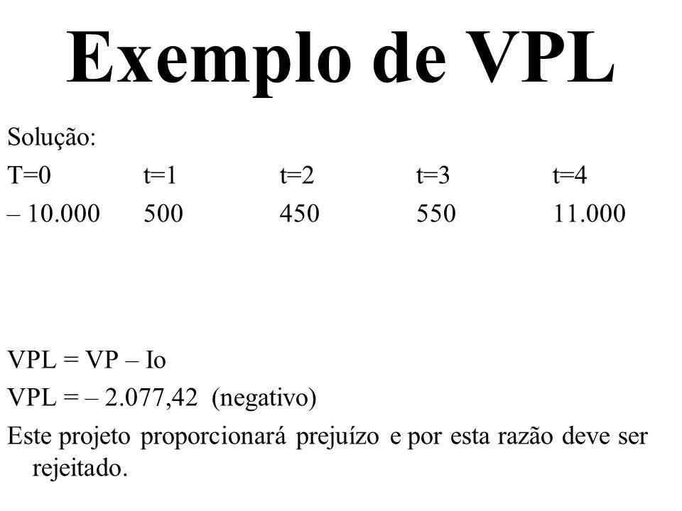 Exemplo de VPL Solução: T=0t=1t=2t=3t=4 – 10.000 50045055011.000 VPL = VP – Io VPL = – 2.077,42 (negativo) Este projeto proporcionará prejuízo e por e