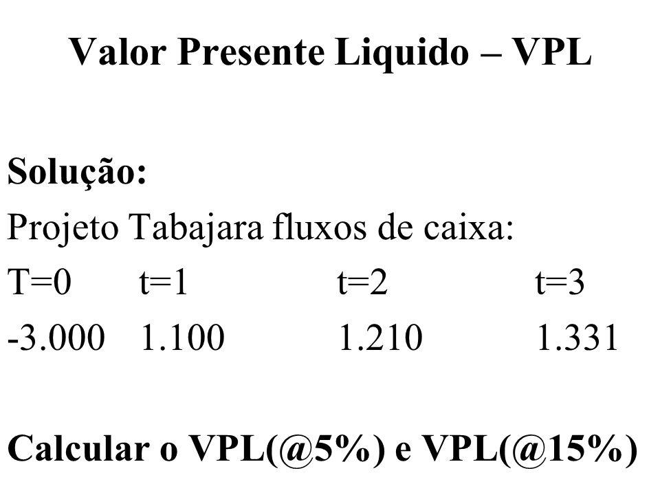 Valor Presente Liquido – VPL Solução: Projeto Tabajara fluxos de caixa: T=0t=1t=2t=3 -3.0001.1001.2101.331 Calcular o VPL(@5%) e VPL(@15%)
