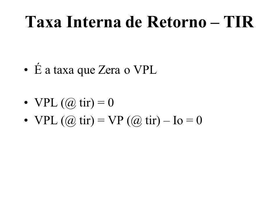 Taxa Interna de Retorno – TIR Exemplo : O projeto B2B custa $1.000.