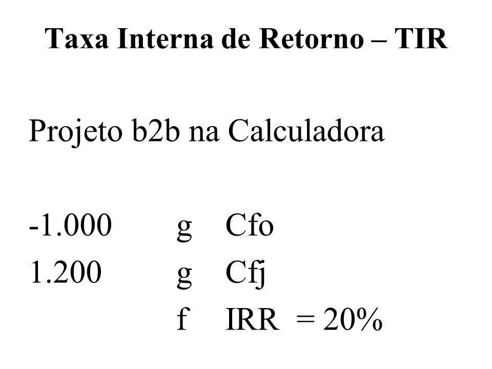 Taxa Interna de Retorno – TIR Projeto b2b na Calculadora -1.000 gCfo 1.200gCfj fIRR = 20%