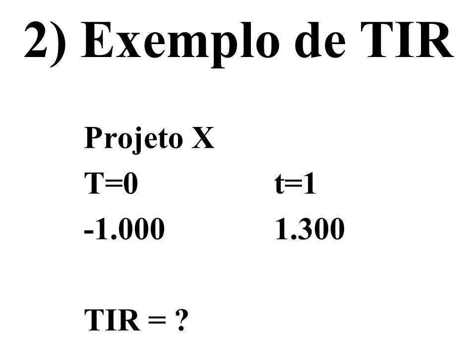 2) Exemplo de TIR Projeto X T=0t=1 -1.0001.300 TIR = ?