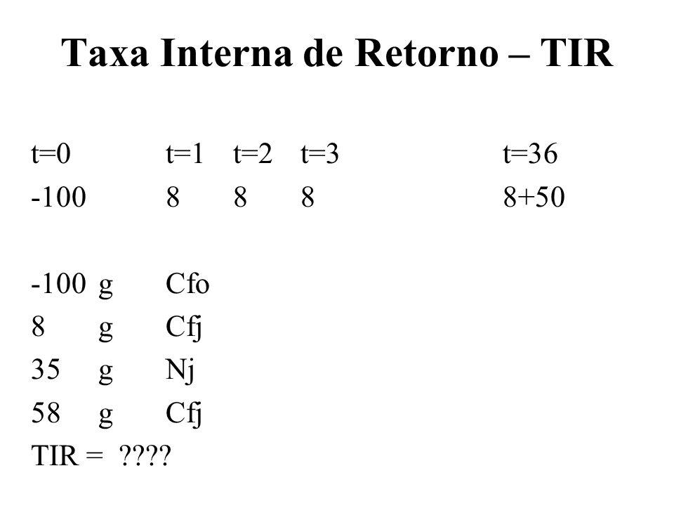 Taxa Interna de Retorno – TIR t=0t=1t=2t=3t=36 -1008888+50 -100gCfo 8gCfj 35 g Nj 58gCfj TIR = ????
