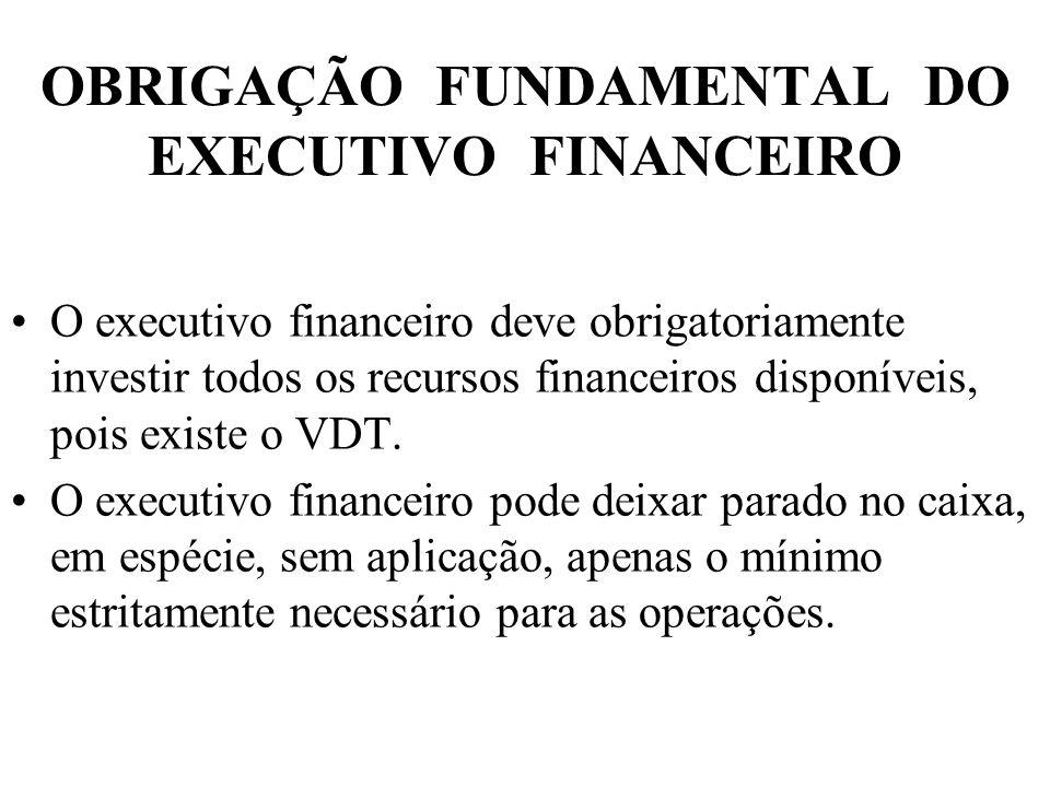 OBRIGAÇÃO FUNDAMENTAL DO EXECUTIVO FINANCEIRO O executivo financeiro deve obrigatoriamente investir todos os recursos financeiros disponíveis, pois ex