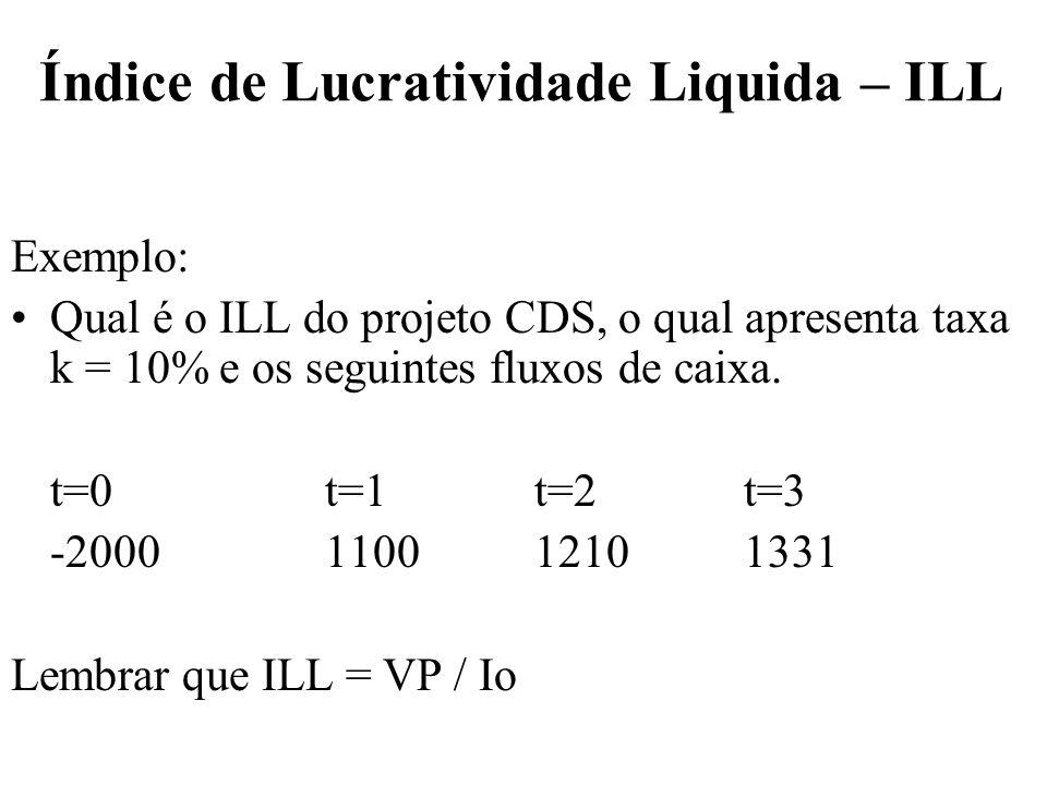 Índice de Lucratividade Liquida – ILL Solução: Calcular o VP VP = 1.100/(1+0,1) 1 + 1.210/(1+0,1) 2 + 1.331/(1+0,1) 3 VP = 3.000 ILL = VP / Io = 3.000 / 2.000 Obtemos o ILL = 1,5