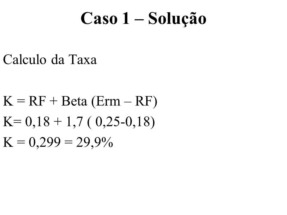 Caso 1 – Solução Calculo da Taxa K = RF + Beta (Erm – RF) K= 0,18 + 1,7 ( 0,25-0,18) K = 0,299 = 29,9%