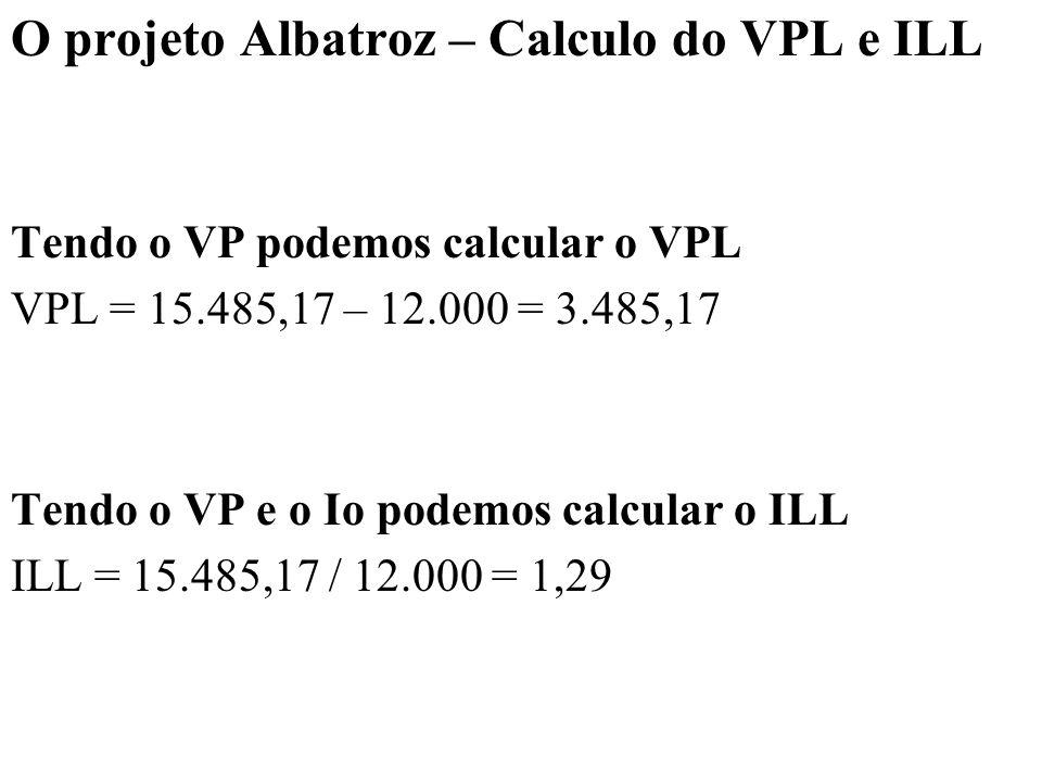 O projeto Albatroz – Calculo do VPL e ILL Tendo o VP podemos calcular o VPL VPL = 15.485,17 – 12.000 = 3.485,17 Tendo o VP e o Io podemos calcular o I