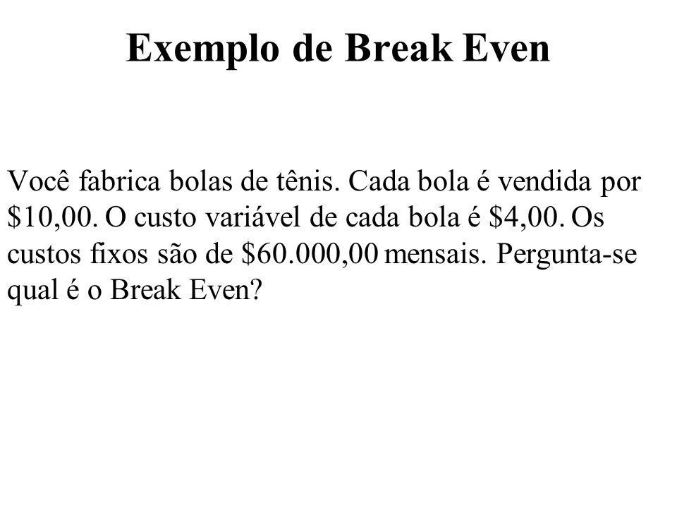 Exemplo de Break Even Você fabrica bolas de tênis.