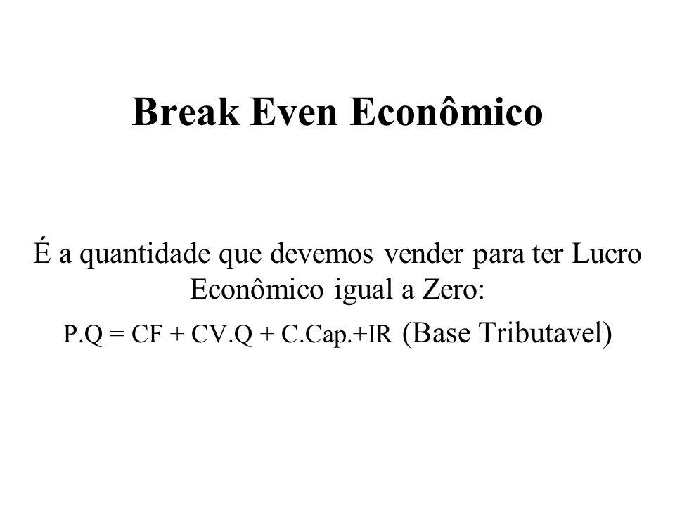 Break Even Econômico É a quantidade que devemos vender para ter Lucro Econômico igual a Zero: P.Q = CF + CV.Q + C.Cap.+IR (Base Tributavel)