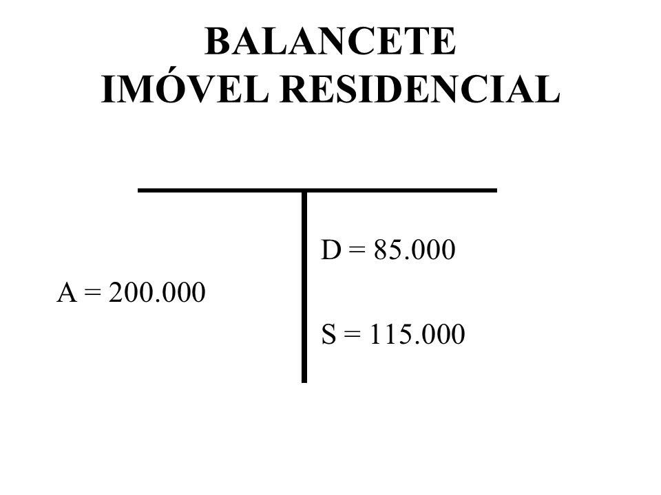 BALANCETE IMÓVEL RESIDENCIAL D = 85.000 A = 200.000 S = 115.000