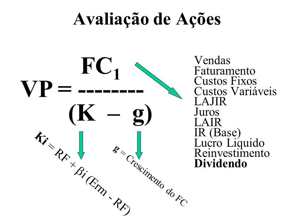 Avaliação de Ações Vendas Faturamento Custos Fixos Custos Variáveis LAJIR Juros LAIR IR (Base) Lucro Liquido Reinvestimento Dividendo Ki = RF + i (Erm