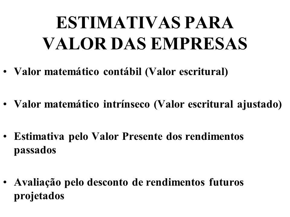 ESTIMATIVAS PARA VALOR DAS EMPRESAS Valor de Mercado de Capitais Valor de reposição ou valor novo Valor para seguro Valor de aporte
