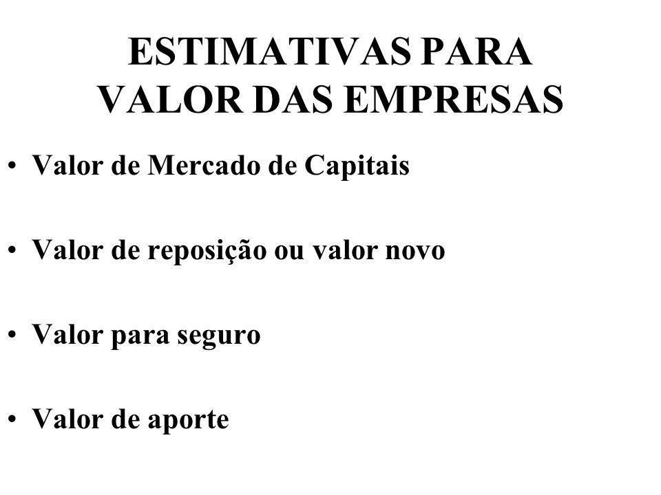 ESTIMATIVAS PARA VALOR DAS EMPRESAS Valor de liquidação (Cessamento de atividades) Valor potencial ou dinâmico, Valor das Capacidade administrativa dos compradores.