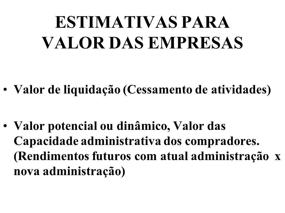 ESTIMATIVAS PARA VALOR DAS EMPRESAS Valor de liquidação (Cessamento de atividades) Valor potencial ou dinâmico, Valor das Capacidade administrativa do