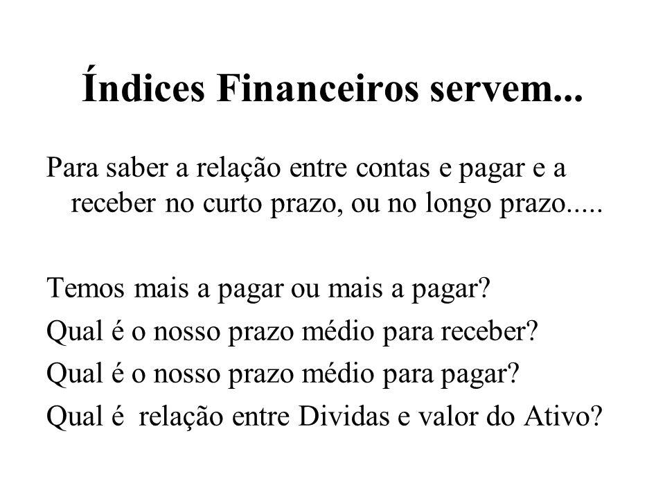 Os Índices Financeiros Básicos A- Índices de LIQUIDEZ B- Índices de ATIVIDADE C- Índices de ENDIVIDAMENTO D- Índices de LUCRATIVIDADE