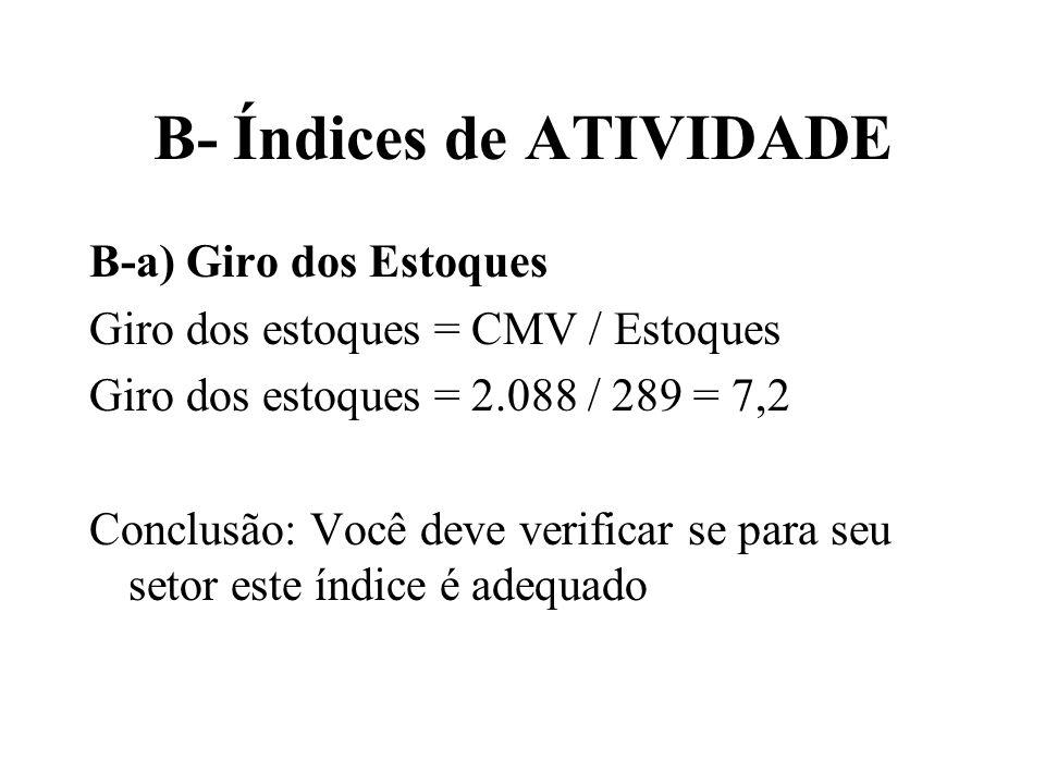 B- Índices de ATIVIDADE B-a) Giro dos Estoques Giro dos estoques = CMV / Estoques Giro dos estoques = 2.088 / 289 = 7,2 Conclusão: Você deve verificar