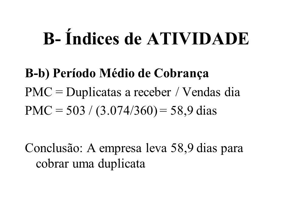 B- Índices de ATIVIDADE B-b) Período Médio de Cobrança PMC = Duplicatas a receber / Vendas dia PMC = 503 / (3.074/360) = 58,9 dias Conclusão: A empres