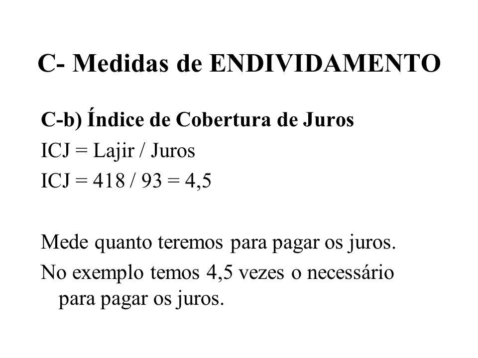 C- Medidas de ENDIVIDAMENTO C-b) Índice de Cobertura de Juros ICJ = Lajir / Juros ICJ = 418 / 93 = 4,5 Mede quanto teremos para pagar os juros. No exe