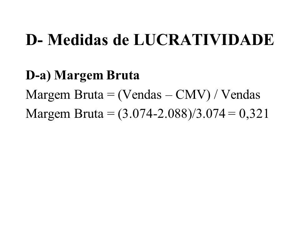 D- Medidas de LUCRATIVIDADE D-a) Margem Bruta Margem Bruta = (Vendas – CMV) / Vendas Margem Bruta = (3.074-2.088)/3.074 = 0,321