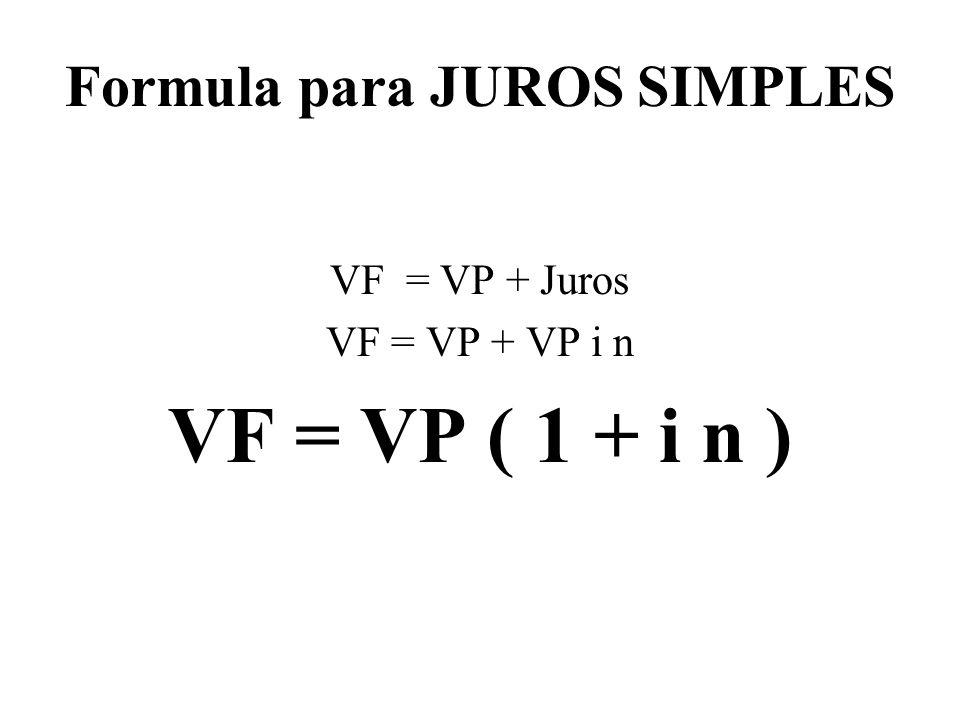 Formula para JUROS SIMPLES VF = VP + Juros VF = VP + VP i n VF = VP ( 1 + i n )