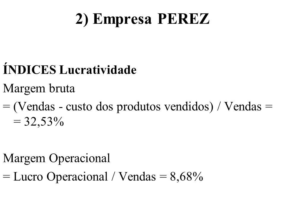 2) Empresa PEREZ ÍNDICES Lucratividade Margem bruta = (Vendas - custo dos produtos vendidos) / Vendas = = 32,53% Margem Operacional = Lucro Operaciona