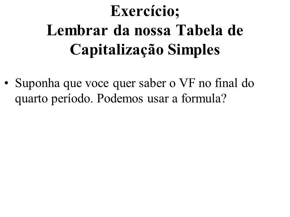 Exercício; Lembrar da nossa Tabela de Capitalização Simples Suponha que voce quer saber o VF no final do quarto período. Podemos usar a formula?
