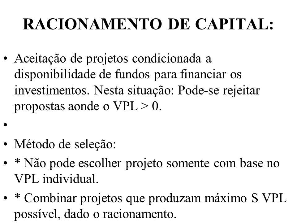 RACIONAMENTO DE CAPITAL COM UMA RESTRIÇÃO: Região de aceitação:Caso clássico: r > K Restrição de capital: I0 C0 Taxa de| retorno| |Região de| |aceitação| || K|-------------------------------------------------- || |-------------------------------------------------------- C0Fundos ano 0