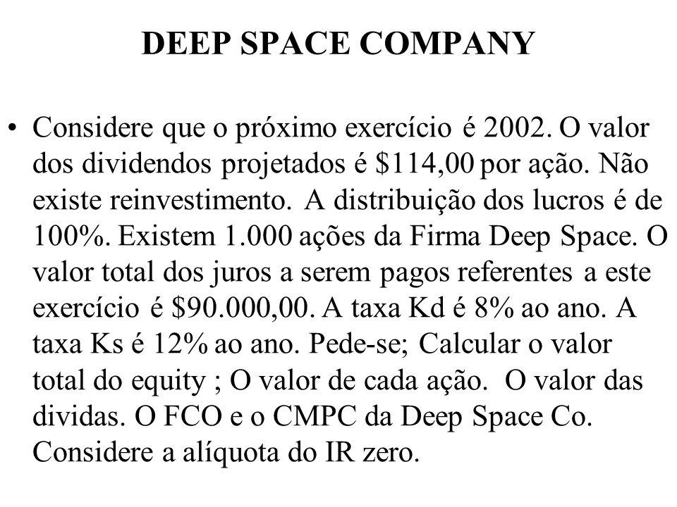AVALIAÇÃO DE EMPRESAS Solução:Próximo exercício é 2.002 Valor dos dividendos projetados:114.000 Taxa esperada de retorno para os acionistas:12 % Valor das ações:950.000 Valor dos juros a serem pagos aos credores90.000 Taxa de juros (media) da divida8 % Valor da divida1.125.000