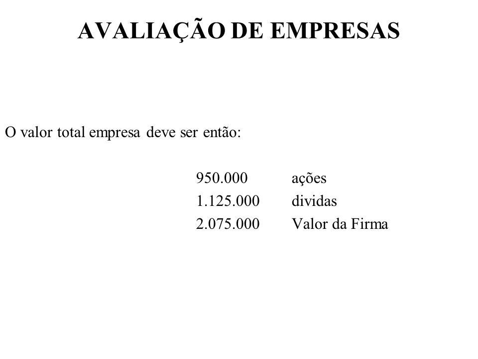 AVALIAÇÃO DE EMPRESAS Vamos conferir calculando de outra forma, através do CMPC da firma: CMPC = Kd (1-IR) { D / (D+S)}+Ks { S / (D+S) } CMPC= 0,08 (1 - 0) (1.125.000) / 2.075.000 + 0,12 (950.000) / 2.075.000 = 0,098313
