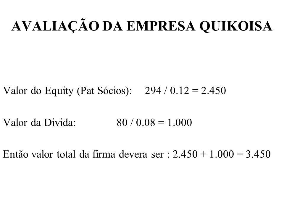AVALIAÇÃO DA EMPRESA QUIKOISA Calculo do CMPC: = Ks [S/(D+S)] + Kd (1-IR) [D/(D+S)] = 0.12 (S / V) + 0.08( 1 - 0.3) D / V = 0.12 (2.450 / 3.450) + 0.08( 1 - 0.3) 1.000 / 3.450 = 0.10145 = 10,145% ao ano