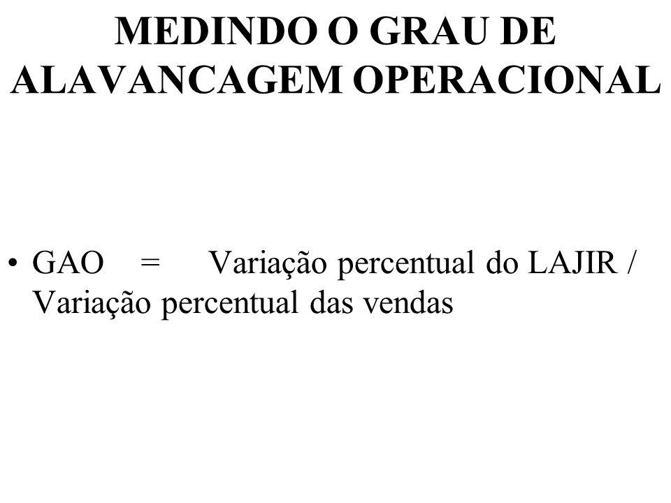 MEDINDO O GRAU DE ALAVANCAGEM OPERACIONAL Exemplo:Caso 2InicioCaso 1 Vendas(unidades)5001.0001.500 Receitas de vendas ($10und) 5.00010.00015.000 Custos op Variáveis ($5und)2.5005.0007.500 Custos operacionais fixos2.5002.5002.500 LAJIR02.5005.000 GAO Caso 1:+ 100% / + 50%=2.0 GAO Caso 2- 100% / - 50%=2.0