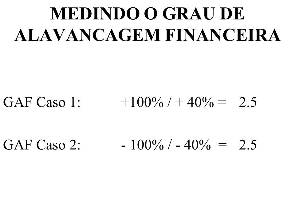 MEDINDO O GRAU DE ALAVANCAGEM COMBINADA GAC= Variação percentual no LPA / Variação percentual nas Vendas Formula Direta: GAC=GAO xGAF