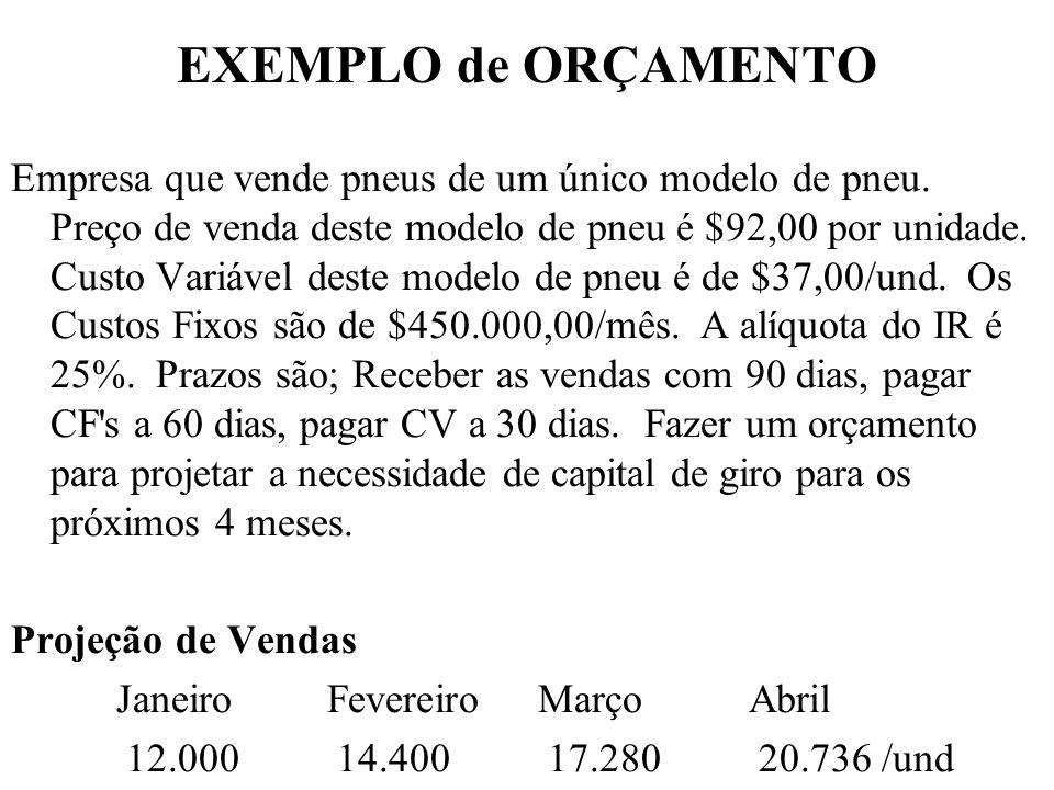 LISTA DE EXERCÍCIOS APLICAÇÃO a REALIDADE das EMPRESAS Lista 29, 30, 31, 32.....