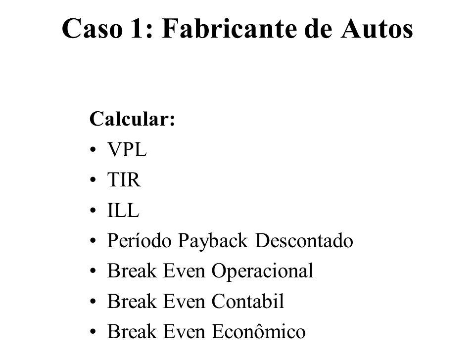 Caso 1: Fabricante de Autos Como fazer.