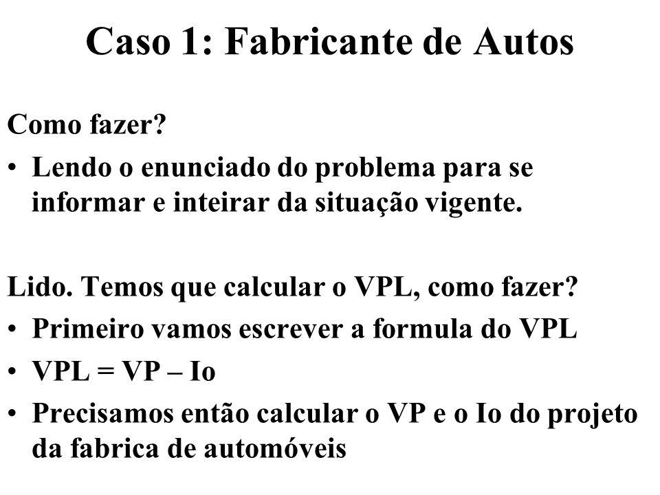 Avaliação de Projetos VP = FCt / (1+K) t 1 FC VP = Σ t=1 n FCt / (1+K) t nFCs VP = FC1 / (K - g) FCs