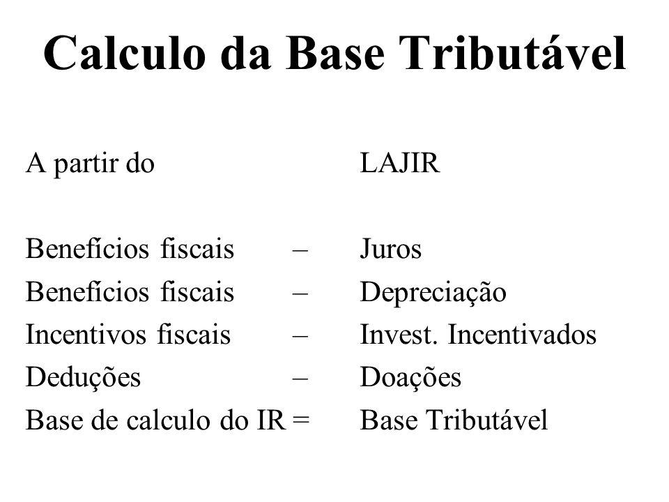 Fluxos de Caixa da fabrica de Autos Calculo da Base Tributável LAJIR48.000.000 Depreciação15.000.000 Base Tributável33.000.000 Calculo do IR IR = Alíquota do IR X Base Tributável IR = 40% x 33.000.000 = 13.200.000