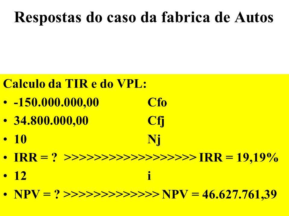 Respostas do caso da fabrica de Autos Calculo do ILL: VP = 196.627.761,39 Io = 150.000.000,00 ILL = VP / Io = 1,31