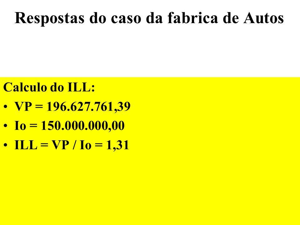 Respostas do caso da fabrica de Autos Calculo do Período Pay Back Descontado: VP = -150.000.000,00 PMT = 34.800.000,00 I = 12% FV = 0 N= .