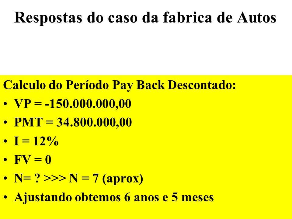 Respostas do caso da fabrica de Autos Calculo do Break Even Operacional P Q = CF + CV Q CF 32.000.000 Q = ------------- = ------------------ = 40.000 autos (P – CV)3.800 – 3.000