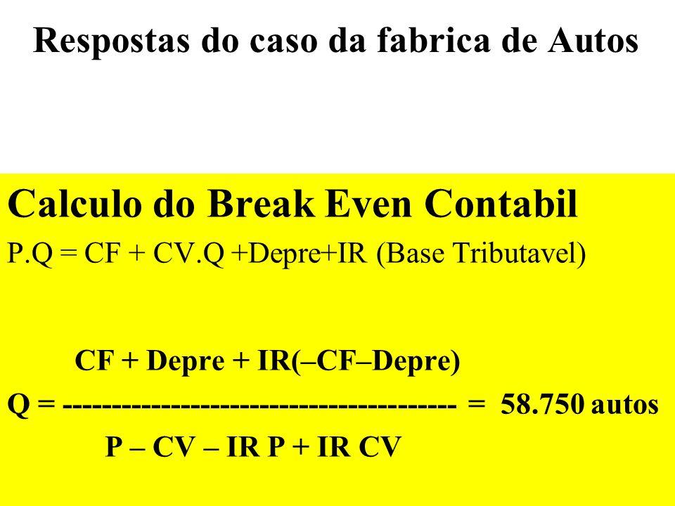Respostas do caso da fabrica de Autos Calculo do Break Even Econômico P.Q = CF + CV.Q +C.Cap + IR (Base Tributavel) CF + C.