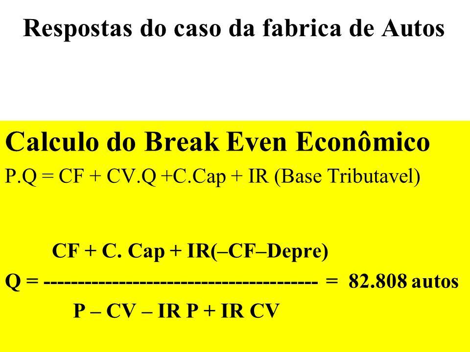 Respostas do caso da fabrica de Autos Calculo do custo periódico do capital PV = 150.000.000 FV=0,00 i = 12 % ao ano N = 10 anos Custo periódico do capital (PMT) = $26.547.624,62