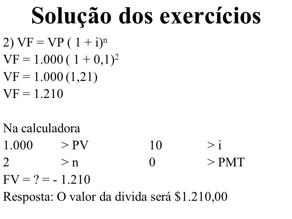 Solução dos exercícios 3) VF = VP (1 + i) n VF = 1.000 (1 + 0,1) 3 VF = 1.000 (1,1) 3 VF = 1.000 (1,331)VF = 1.331 Na calculadora 1000 > PV3 > n 0 > PMT10%> i FV = .