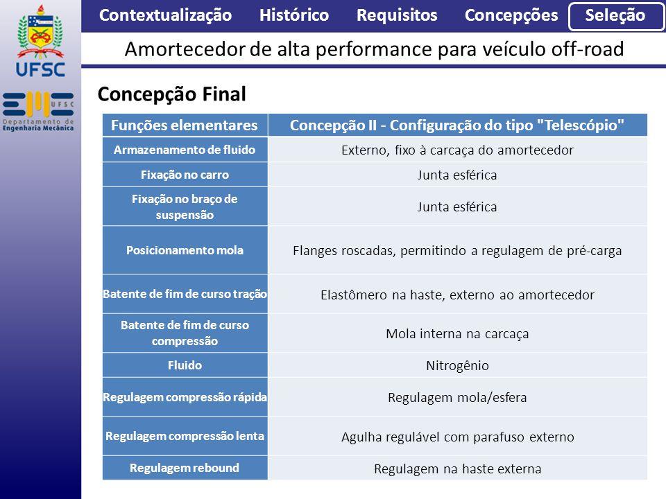 Contextualização Histórico Requisitos Concepções Seleção Amortecedor de alta performance para veículo off-road Concepção Final Funções elementaresConc