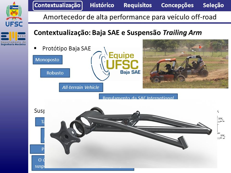 Contextualização Histórico Requisitos Concepções Seleção Amortecedor de alta performance para veículo off-road Monoposto Robusto All-terrain Vehicle R