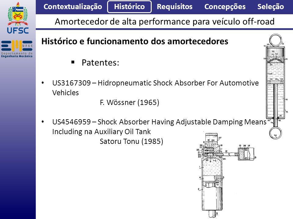 Contextualização Histórico Requisitos Concepções Seleção Amortecedor de alta performance para veículo off-road Histórico e funcionamento dos amortecedores Patentes: US3167309 – Hidropneumatic Shock Absorber For Automotive Vehicles F.