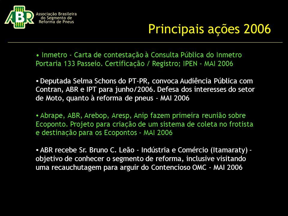 Principais ações 2006 Inmetro - Carta de contestação à Consulta Pública do Inmetro Portaria 133 Passeio.