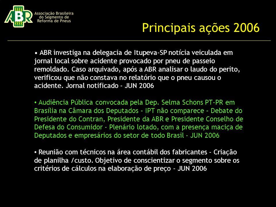 Principais ações 2006 ABR investiga na delegacia de Itupeva-SP notícia veiculada em jornal local sobre acidente provocado por pneu de passeio remoldado.